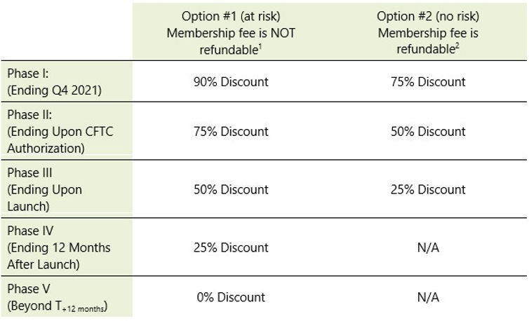 Discount Table  2020-06-23.jpg