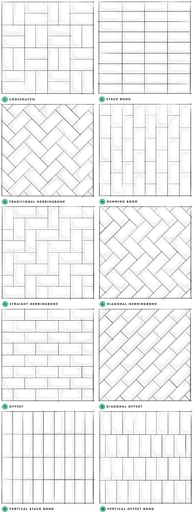 Paginações de subway tiles/metro white
