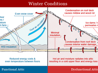 Tips for keeping your house warm in Winter