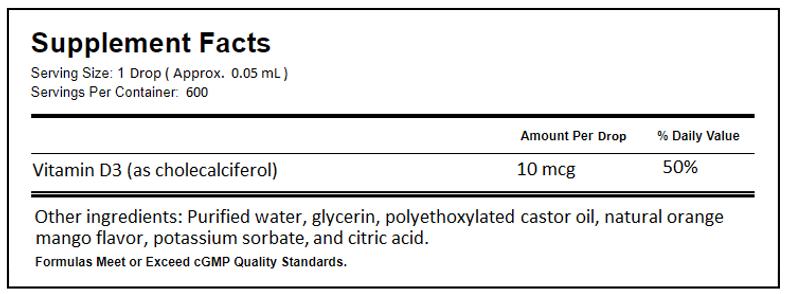 Vitamin D3 Liquid Facts.png