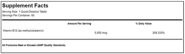 Methylcobalamin Facts.png