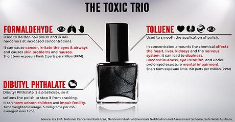 Nail-Polish-Chemicals-Toxic-Trio.jpg