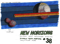 New Horizons Science Team Meeting
