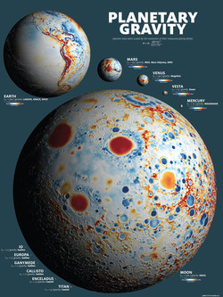 Planetary Gravity