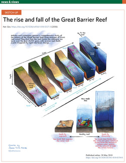 Rise+Fall of the Great Barrier Reef