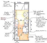 plan commenté chambre de bonne JEANPERRI