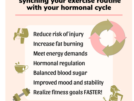 Synching Your Exercise Routine with Your Hormonal Cycle