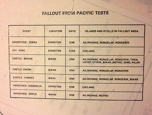 U.S. Atomic Energy Commission Document Showing Fallout from the nuclear tests in the Marshall Islands. (RMI Embassy, Nuclear Documents Collection)