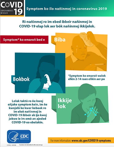 Symptoms of COVID19 in Marshallese.png