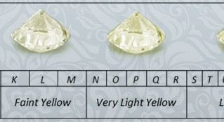 What Diamond Color Grade Should You Buy?