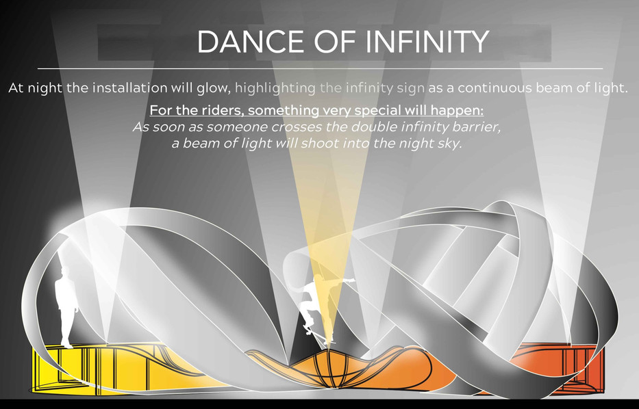 DANCE OF INFINITY
