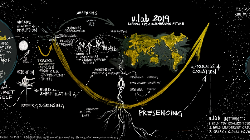 Ulab 2019.png