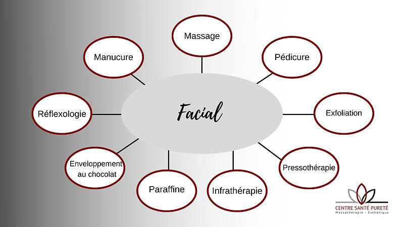 Facial.png
