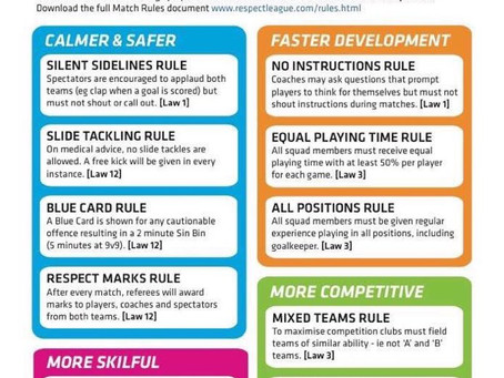 12 New Rules - FA Youth Review Update