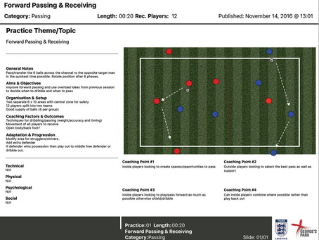 Free Football Session Plans