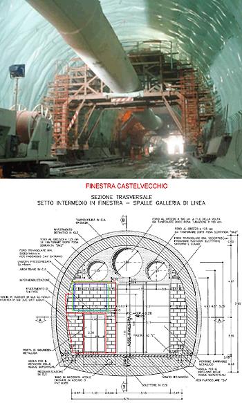 Linea AV/AC Firenze-Bologna – Adeguamento in galleria per la conformità al DM 28/10/2005, Impianto di estrazione dei gas di scarico dai mezzi di soccorso in sosta in finestra
