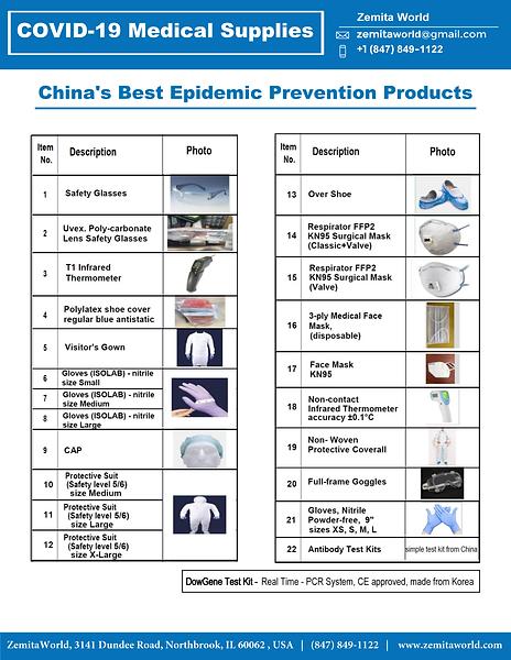 ZemitaWorld-Medical Supplies-China.png