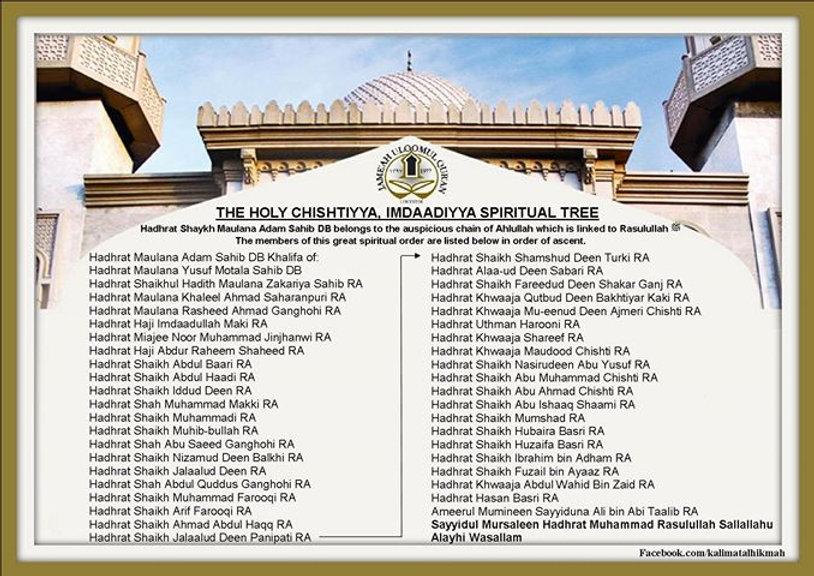 spiritual tree (chishtiyya)