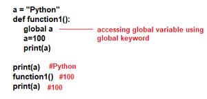 global_variable