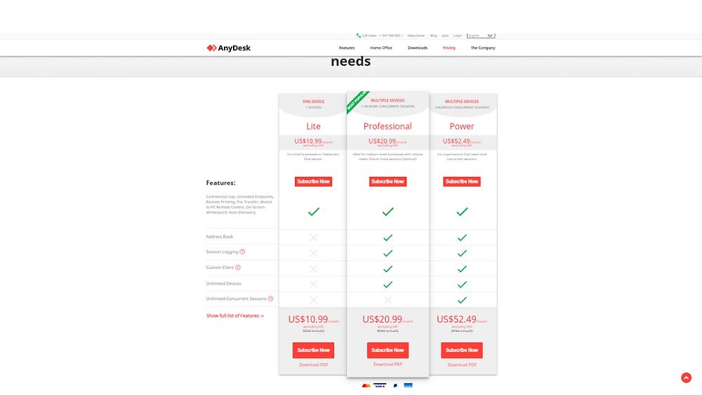 AnyDesk Download कैसे करें