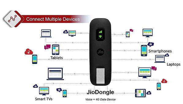 jiofi-4G-router.jpg