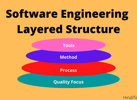 Software Engineering a layered technology क्योँ  कहा जाता है?