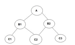 network_database_model