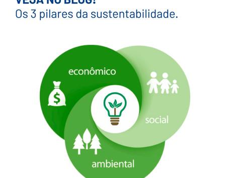 Os 3 pilares da sustentabilidade.