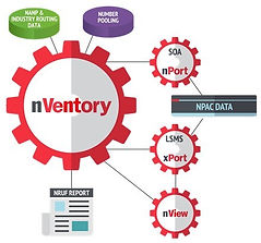 nVentory workflow