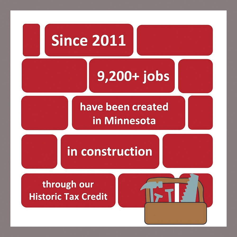 Graphic of bricks indicating construction jobs created by the Minnesota Historic Tax Credit