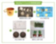 MC-OK-Compost-2.jpg