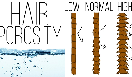 Why Porosity IS Important