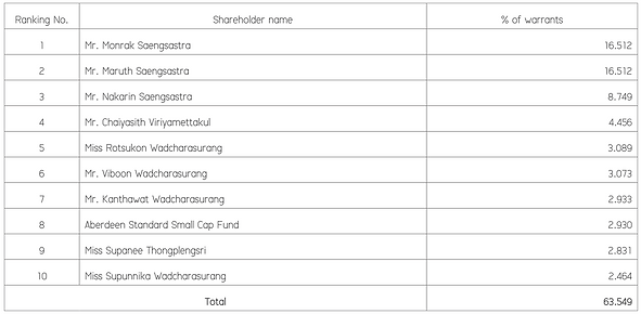 Shareholding Structure 1.png