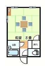 家族連れ向きの和室。部屋食プランなどもこちらをご利用いただいています。