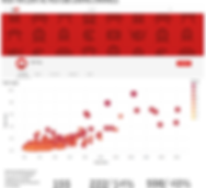 youtube top 500 gaming channels interactive chart