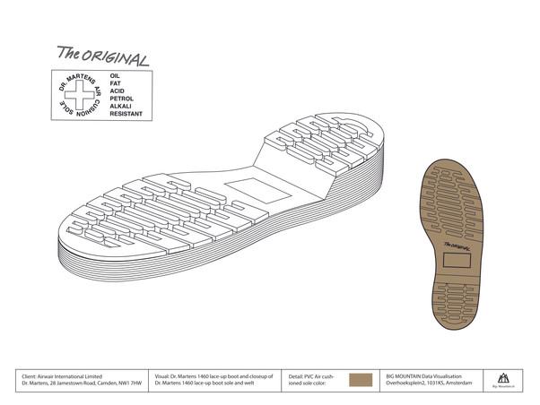 DrMartens 1460 sole