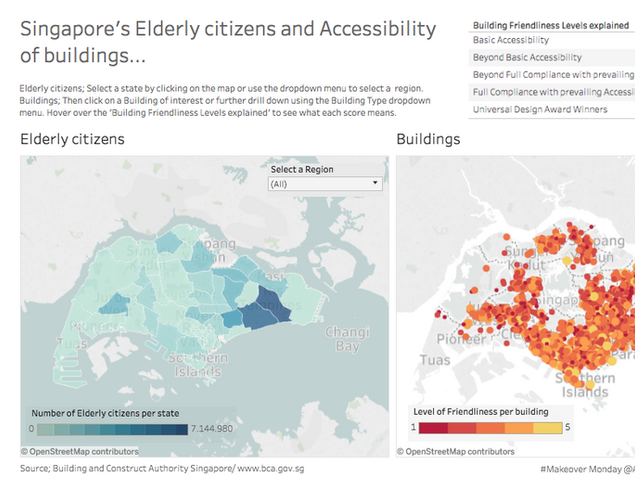Elderly Citizens and Accessibility of Buildings