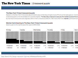 The NYT crossword puzzle