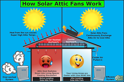 wholesale solar fans, wholesale solar attic fans, wholesale solar royal, wholesale attic breeze,