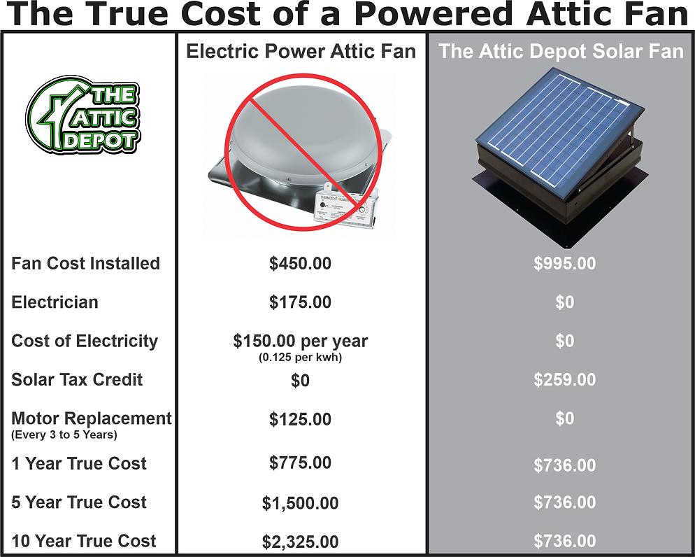 cost of a fan.png