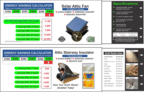energy efficiency calculator. save on energy bills with solar ventilation. save with stairway insulators. attic breeze. solar royal. attic tent.