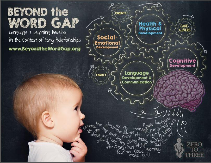 word gap.JPG