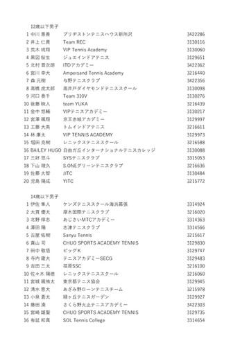ジュンレオスプリング(関東公認4C)ウェイティングリスト