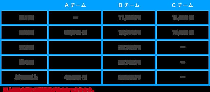 AK_ジュニア育成_料金表.png