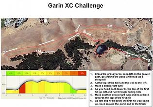 Garin Park XC Challenge course map