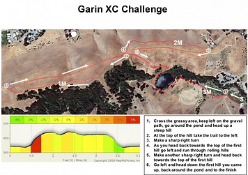 Garin Park XC Challenge