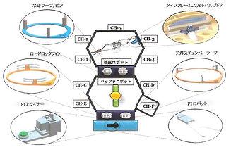 CIPソリューション01.jpg