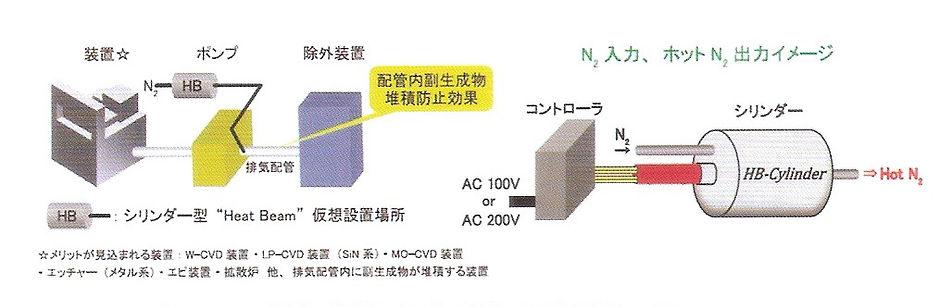 ヒートビームシリンダー型04.jpg