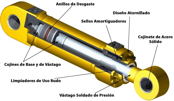 tipos-de-cilindros-hidraulicos-ashm