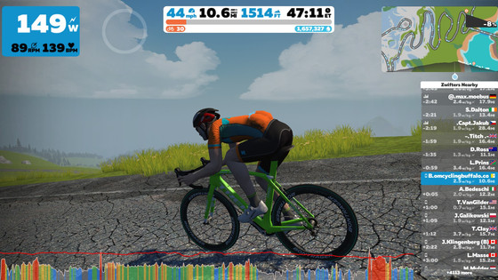 Zwift Insider: 5 Training Mistakes on Zwift